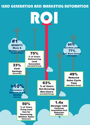 roi-infographic-sm.png